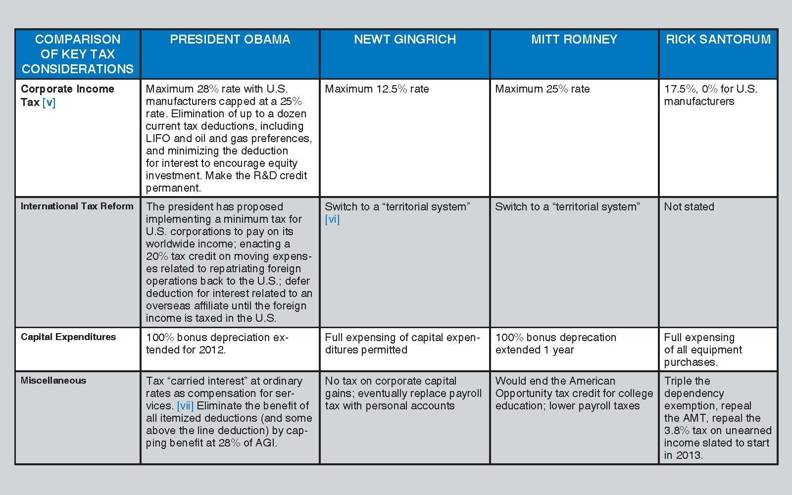2012 NJ 1040NR Tax Table